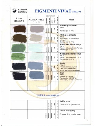 Vivat earth pigments, colour chart 2