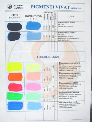 Vivat organic pigments, colour chart 2