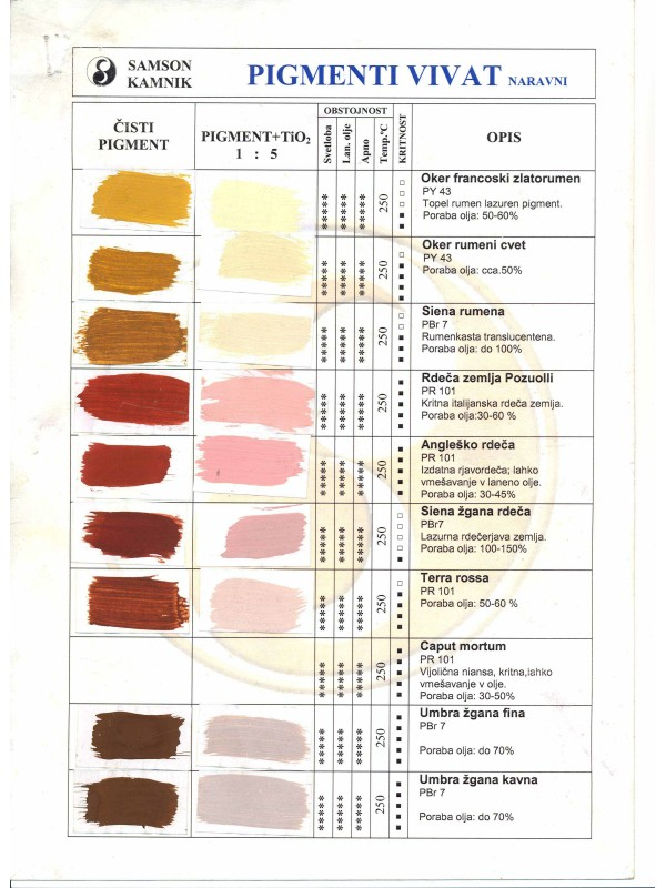 Vivat earth pigments, colour chart 1